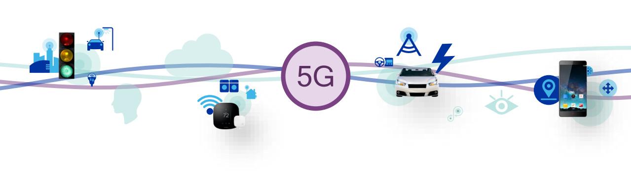 5G hiper-povezana revolucija
