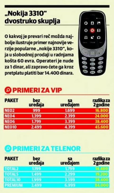 Informer: Cena Nokia 3310 u Telenor-u i Vip-u